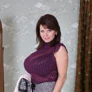 laurichic's profile photo