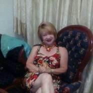 soleilp1's profile photo
