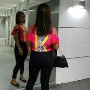 nilkaniay's profile photo