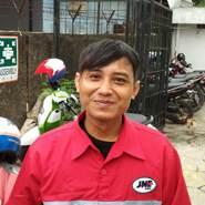 ilhamcakrabuana17's profile photo