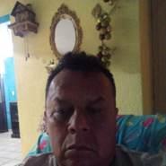 hectord287's profile photo