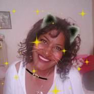 jurenisilveira's profile photo