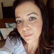 carole_ricard62's profile photo