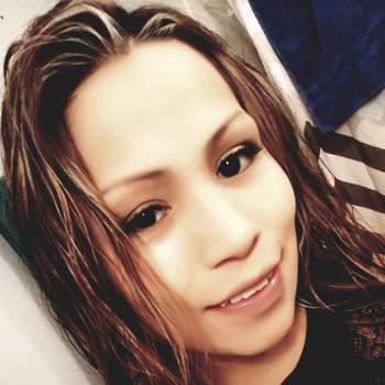 donnam86_North Dakota_Single_Female