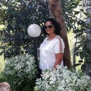 marias2958's profile photo