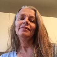ruby_otterson2637's profile photo