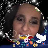 marguerettef's profile photo