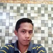 choirulanas's profile photo