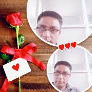 kanchank20's profile photo