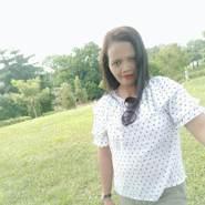 tinat641's profile photo