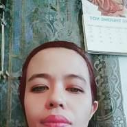 thanh217's profile photo