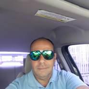 tiddiaroberto70's profile photo