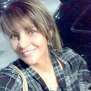 annie0036's profile photo