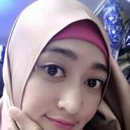 melisya15's profile photo