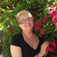 elena51614's profile photo