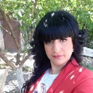 HAYKUHI20000's profile photo