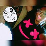 ixayani's profile photo