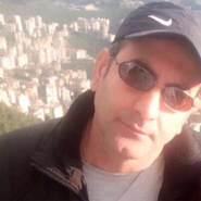 abuk920's profile photo