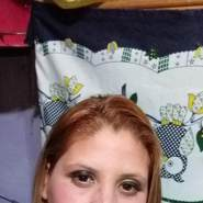 sandral566's profile photo