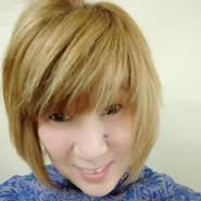 magdalao's profile photo