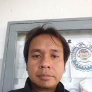 didika47's profile photo