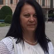 adrianai43's profile photo