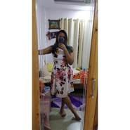 rumi_20's profile photo