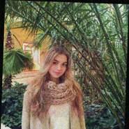 mimvach62dxd's profile photo
