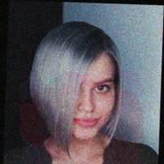 minmaxh62dxd's profile photo