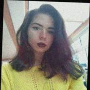 bobmaxh62dxd's profile photo