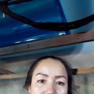 monmon007's profile photo