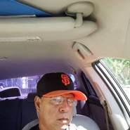 enedinoz's profile photo