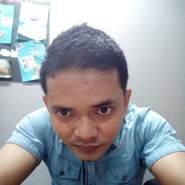 qienjy's profile photo