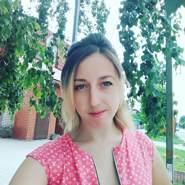 user_iyna328's profile photo