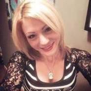 sandrac572's profile photo