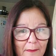 soniasilva64's profile photo