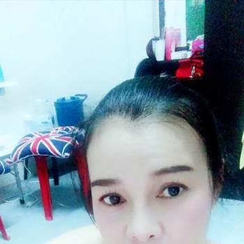 Nanasia_Nonthaburi_Single_Female