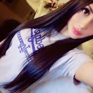 ghizlanoyx's profile photo