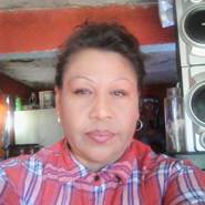 claudiab297's profile photo