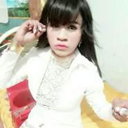 prapunk's profile photo