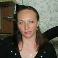 margodanilova0359's profile photo