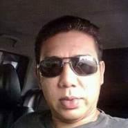 ilvonehendryan's profile photo