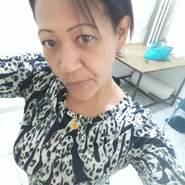 iriss206's profile photo