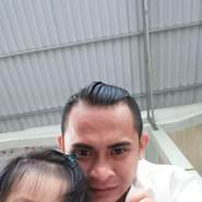 huynhh156's profile photo
