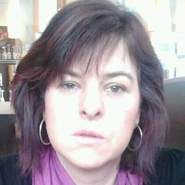 gittit's profile photo