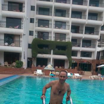 leonk394_Rabat-Sale-Kenitra_Kawaler/Panna_Mężczyzna