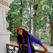 ivelinalina2030's profile photo