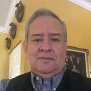 markgreg811's profile photo