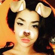 loyalbabe88's profile photo