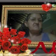 marias2437's profile photo